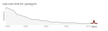 panegyric use over time